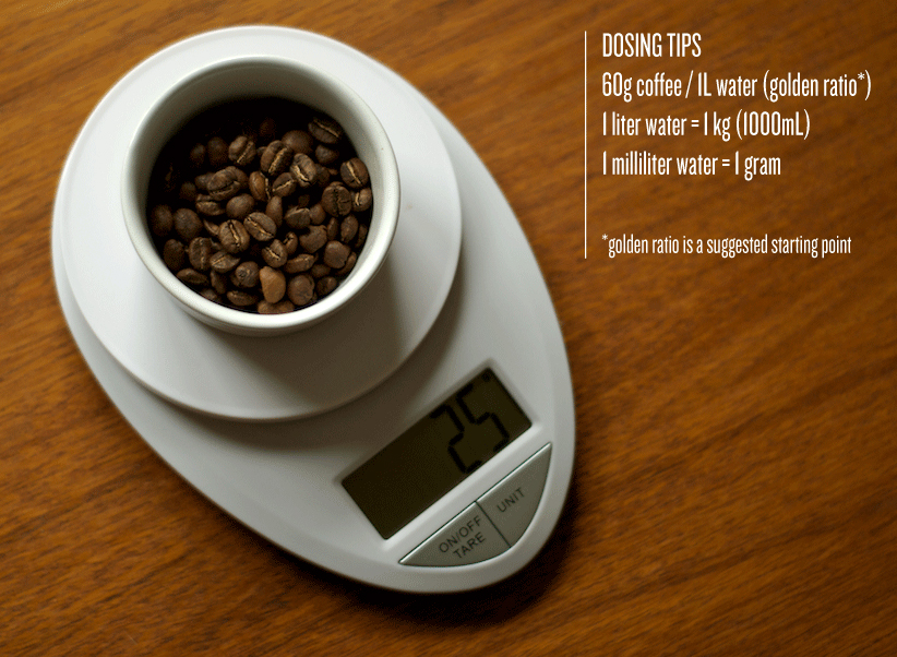 The Power of the Scale – Dear Coffee, I Love You